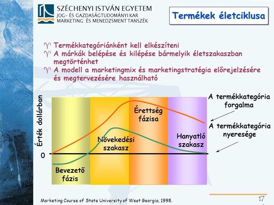 SZÉCHENYI ISTVÁN EGYETEM JOG- ÉS GAZDASÁGTUDOMÁNYI KAR MARKETING ÉS MENEDZSMENT TANSZÉK 17 6 Termékek életciklusa A termékkategória forgalma A termékk
