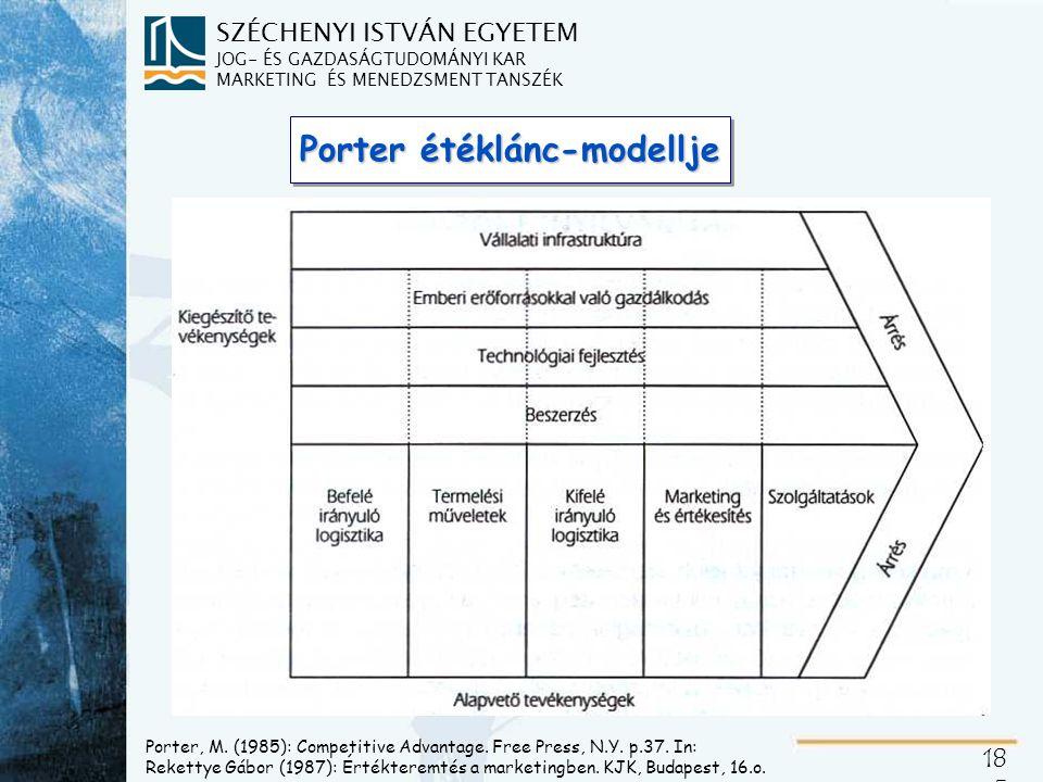 SZÉCHENYI ISTVÁN EGYETEM JOG- ÉS GAZDASÁGTUDOMÁNYI KAR MARKETING ÉS MENEDZSMENT TANSZÉK 18 5 Porter étéklánc-modellje Porter, M. (1985): Competitive A