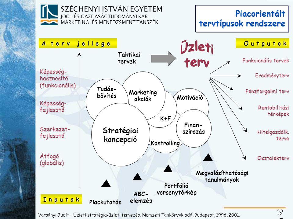 SZÉCHENYI ISTVÁN EGYETEM JOG- ÉS GAZDASÁGTUDOMÁNYI KAR MARKETING ÉS MENEDZSMENT TANSZÉK 19 3 Piacorientált tervtípusok rendszere Képesség- hasznosító