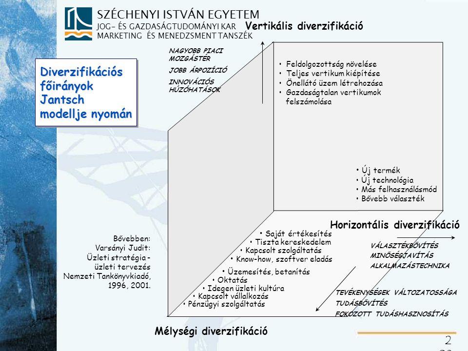 SZÉCHENYI ISTVÁN EGYETEM JOG- ÉS GAZDASÁGTUDOMÁNYI KAR MARKETING ÉS MENEDZSMENT TANSZÉK 2 09 Diverzifikációs főirányok Jantsch modellje nyomán Diverzi