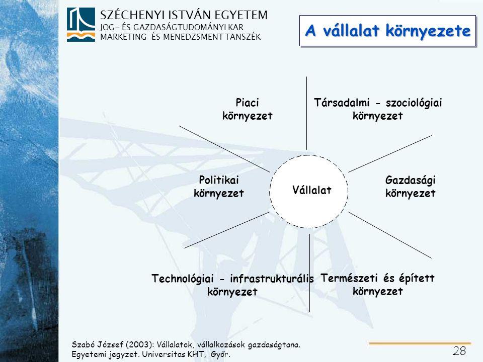 SZÉCHENYI ISTVÁN EGYETEM JOG- ÉS GAZDASÁGTUDOMÁNYI KAR MARKETING ÉS MENEDZSMENT TANSZÉK 28 Piaci környezet Politikai környezet Technológiai - infrastr