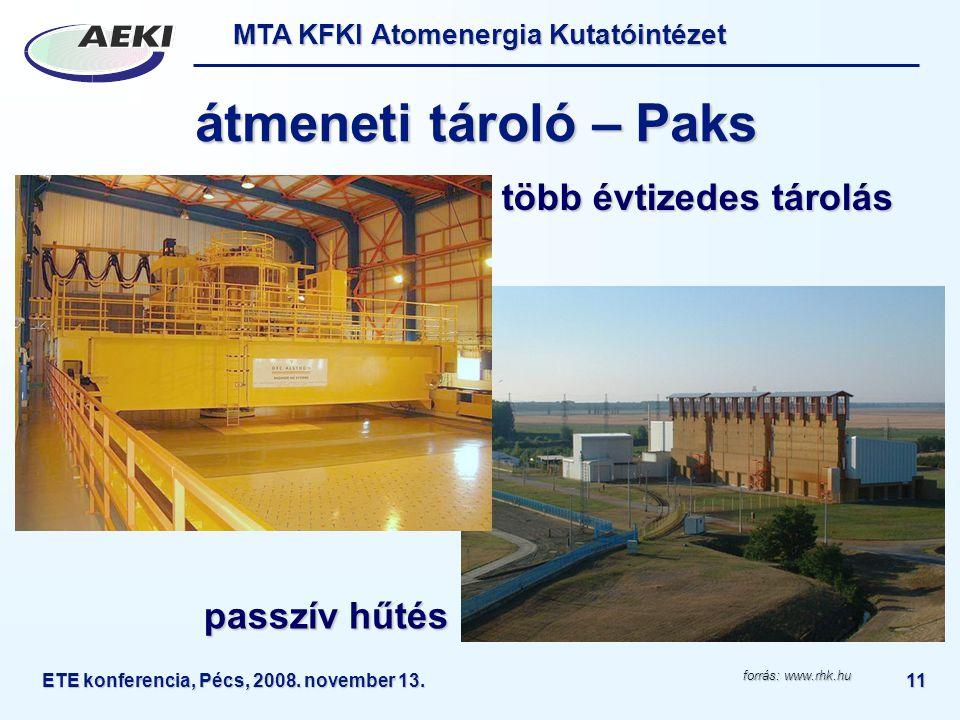 MTA KFKI Atomenergia Kutatóintézet ETE konferencia, Pécs, 2008. november 13.11 átmeneti tároló – Paks forrás: www.rhk.hu passzív hűtés több évtizedes