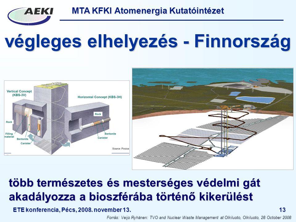 MTA KFKI Atomenergia Kutatóintézet ETE konferencia, Pécs, 2008. november 13.13 végleges elhelyezés - Finnország Forrás: Veijo Ryhänen: TVO and Nuclear