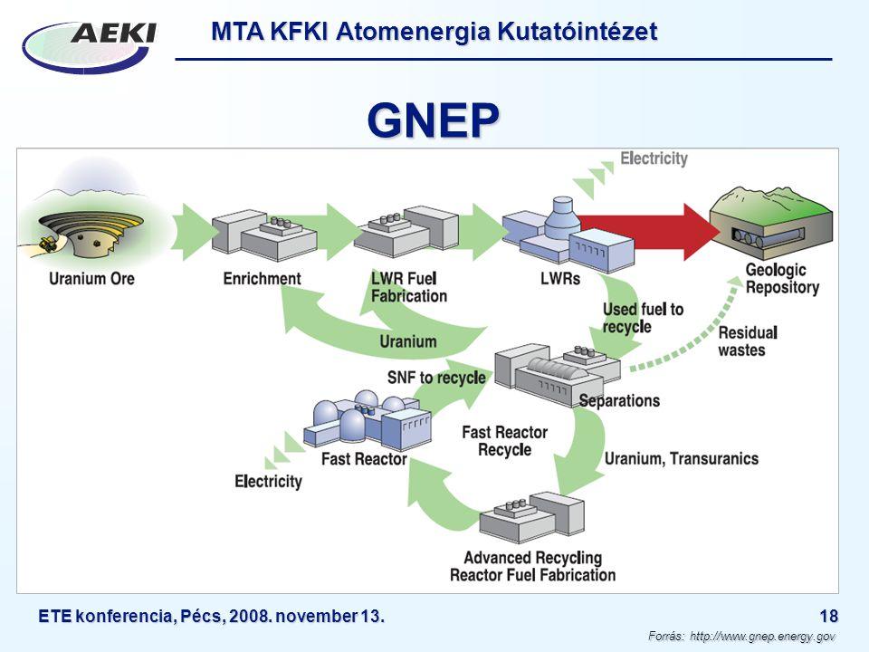 MTA KFKI Atomenergia Kutatóintézet ETE konferencia, Pécs, 2008. november 13.18 GNEP Forrás: http://www.gnep.energy.gov