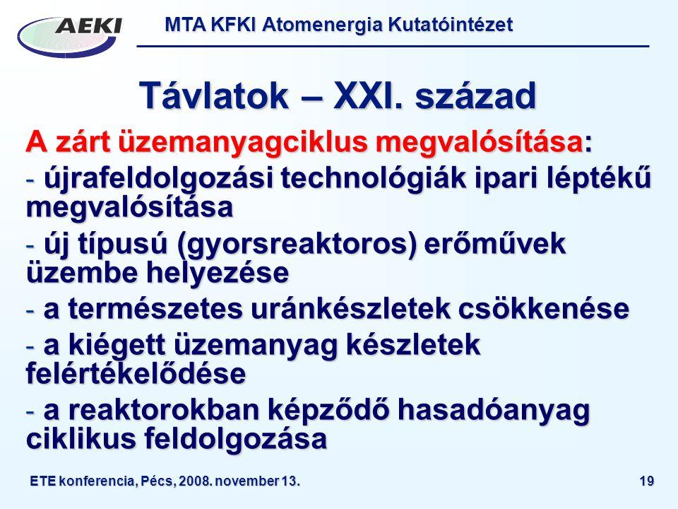 MTA KFKI Atomenergia Kutatóintézet ETE konferencia, Pécs, 2008. november 13.19 Távlatok – XXI. század A zárt üzemanyagciklus megvalósítása: - újrafeld