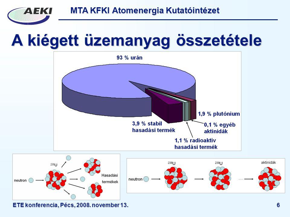 MTA KFKI Atomenergia Kutatóintézet ETE konferencia, Pécs, 2008. november 13.6 A kiégett üzemanyag összetétele