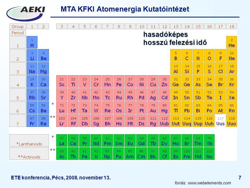 MTA KFKI Atomenergia Kutatóintézet ETE konferencia, Pécs, 2008. november 13.7 forrás: www.webelements.com hasadóképes hosszú felezési idő