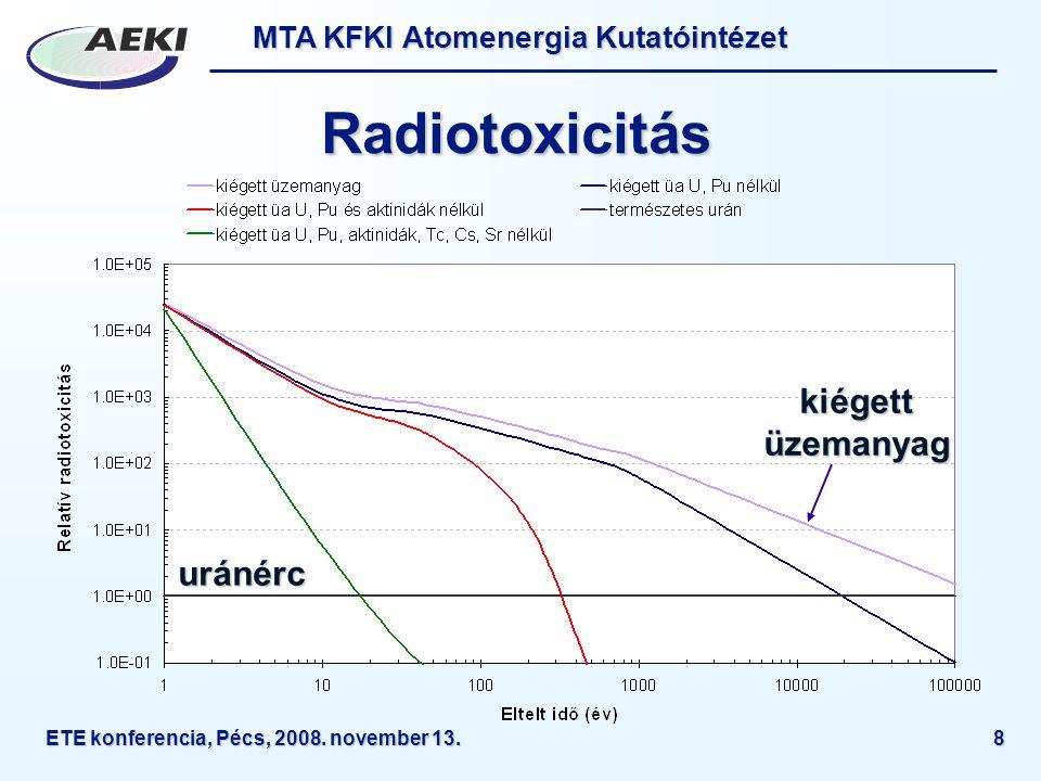 MTA KFKI Atomenergia Kutatóintézet ETE konferencia, Pécs, 2008. november 13.8 Radiotoxicitás uránérc kiégett üzemanyag