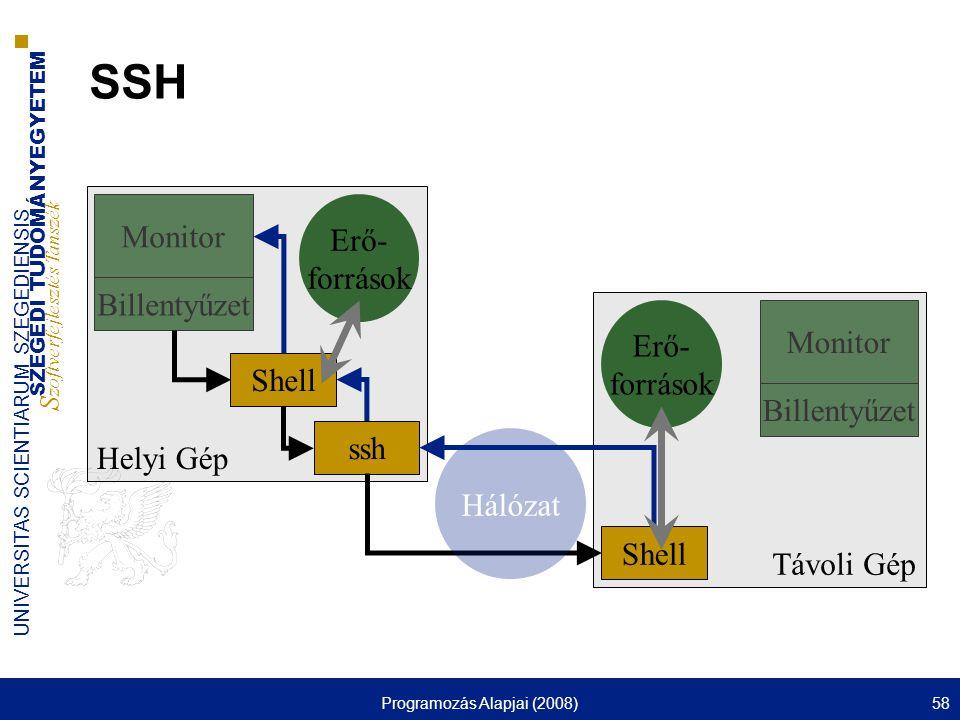 SZEGEDI TUDOMÁNYEGYETEM S zoftverfejlesztés Tanszék UNIVERSITAS SCIENTIARUM SZEGEDIENSIS Programozás Alapjai (2008)58 Billentyűzet Monitor Billentyűzet Monitor Távoli Gép Helyi Gép SSH Shell ssh Shell Hálózat Erő- források Erő- források