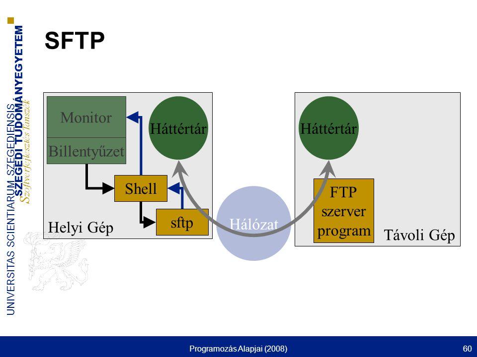 SZEGEDI TUDOMÁNYEGYETEM S zoftverfejlesztés Tanszék UNIVERSITAS SCIENTIARUM SZEGEDIENSIS Programozás Alapjai (2008)60 Távoli Gép Billentyűzet Monitor Helyi Gép SFTP Shell sftp FTP szerver program Hálózat Háttértár