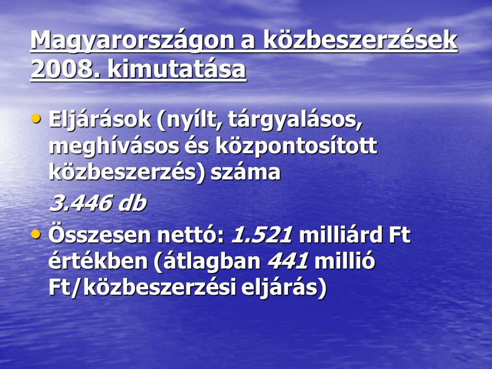 Magyarországon a közbeszerzések 2008. kimutatása Eljárások (nyílt, tárgyalásos, meghívásos és központosított közbeszerzés) száma Eljárások (nyílt, tár