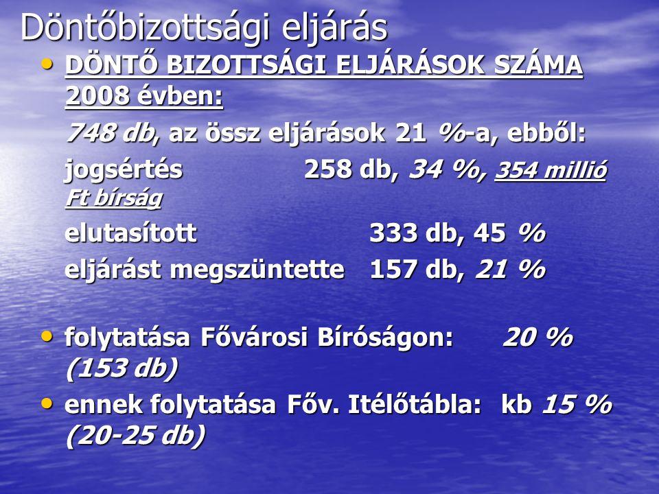 Döntőbizottsági eljárás DÖNTŐ BIZOTTSÁGI ELJÁRÁSOK SZÁMA 2008 évben: DÖNTŐ BIZOTTSÁGI ELJÁRÁSOK SZÁMA 2008 évben: 748 db, az össz eljárások 21 %-a, eb