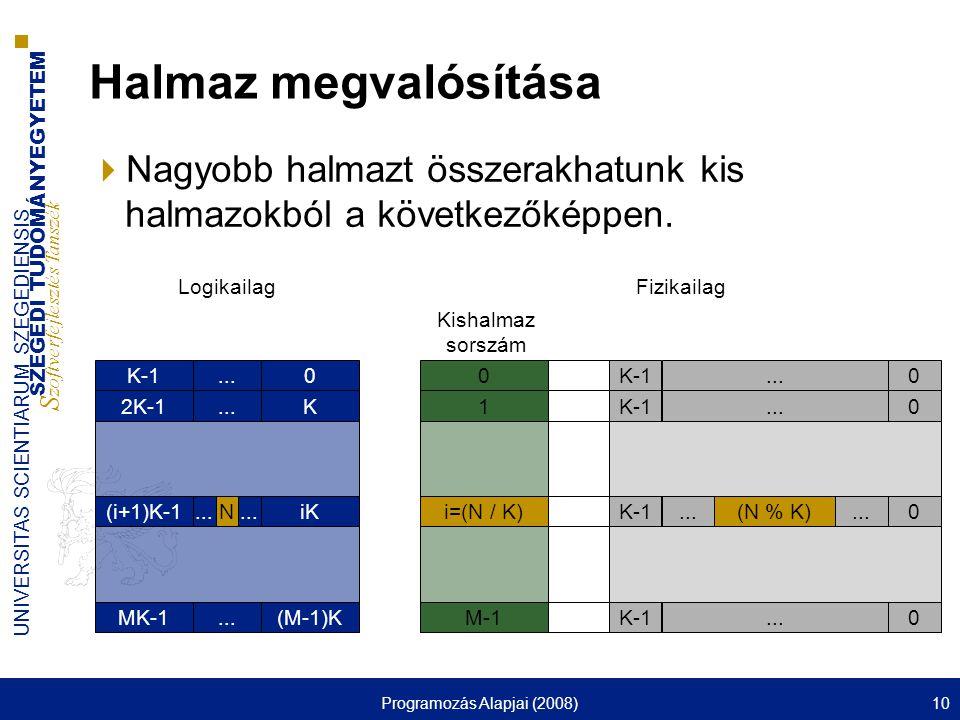 SZEGEDI TUDOMÁNYEGYETEM S zoftverfejlesztés Tanszék UNIVERSITAS SCIENTIARUM SZEGEDIENSIS Programozás Alapjai (2008)10 Halmaz megvalósítása  Nagyobb h