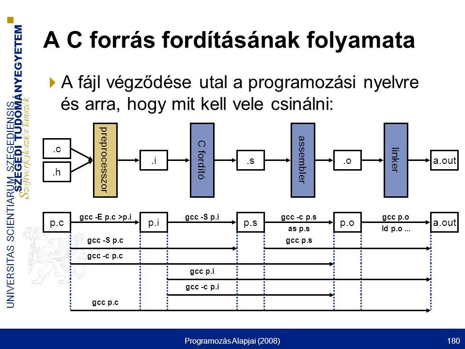 SZEGEDI TUDOMÁNYEGYETEM S zoftverfejlesztés Tanszék UNIVERSITAS SCIENTIARUM SZEGEDIENSIS Programozás Alapjai (2008)180 A C forrás fordításának folyama