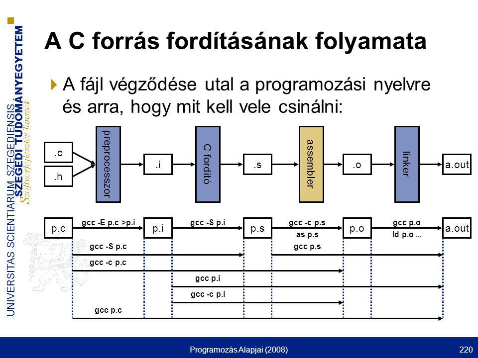 SZEGEDI TUDOMÁNYEGYETEM S zoftverfejlesztés Tanszék UNIVERSITAS SCIENTIARUM SZEGEDIENSIS Programozás Alapjai (2008)220 A C forrás fordításának folyama