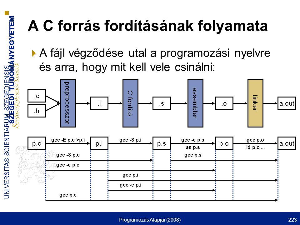 SZEGEDI TUDOMÁNYEGYETEM S zoftverfejlesztés Tanszék UNIVERSITAS SCIENTIARUM SZEGEDIENSIS Programozás Alapjai (2008)223 A C forrás fordításának folyama