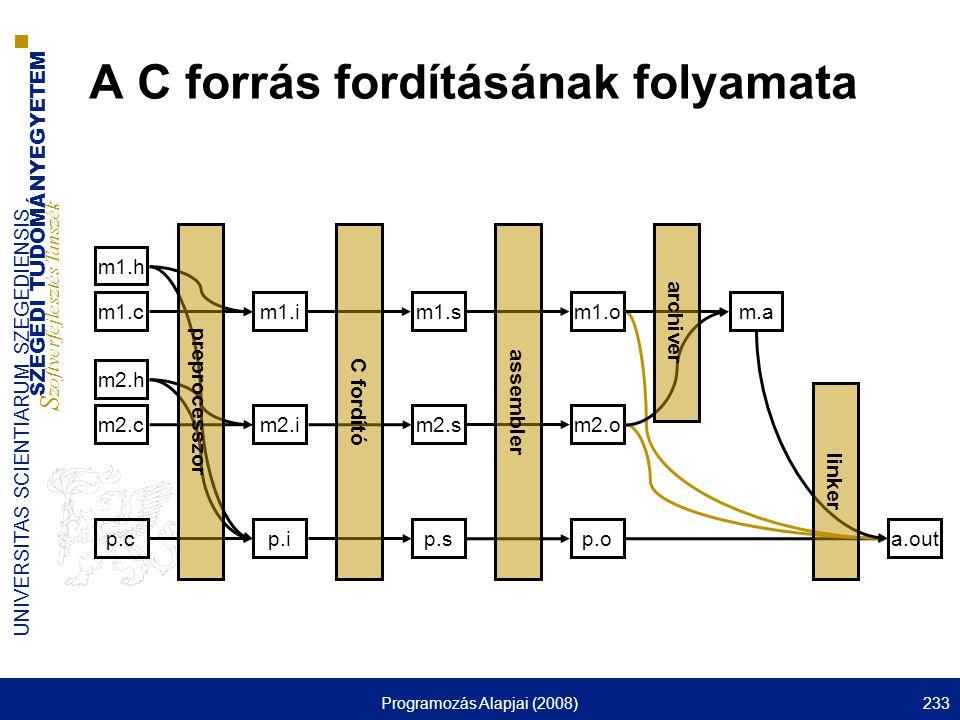 SZEGEDI TUDOMÁNYEGYETEM S zoftverfejlesztés Tanszék UNIVERSITAS SCIENTIARUM SZEGEDIENSIS Programozás Alapjai (2008)233 A C forrás fordításának folyama