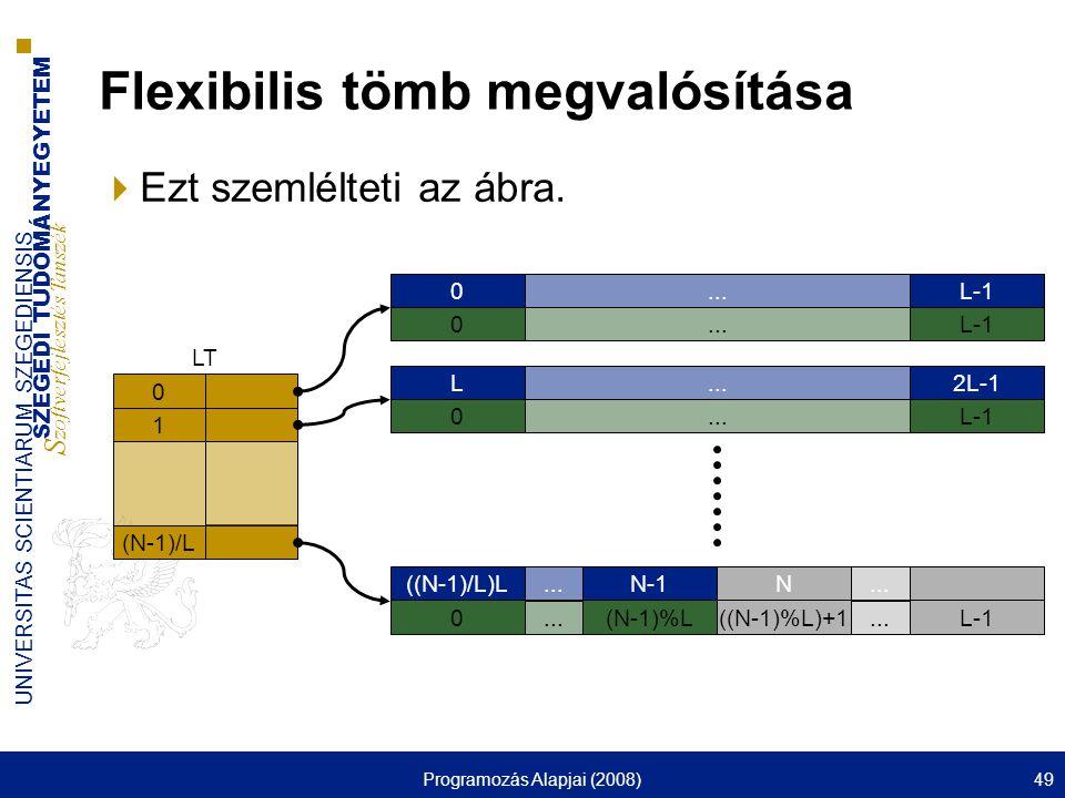 SZEGEDI TUDOMÁNYEGYETEM S zoftverfejlesztés Tanszék UNIVERSITAS SCIENTIARUM SZEGEDIENSIS Programozás Alapjai (2008)49 Flexibilis tömb megvalósítása 