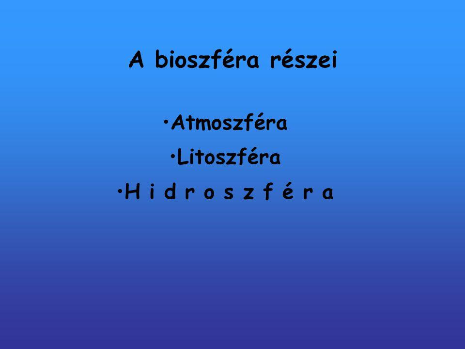 Atmoszféra Litoszféra H i d r o s z f é r a A bioszféra részei
