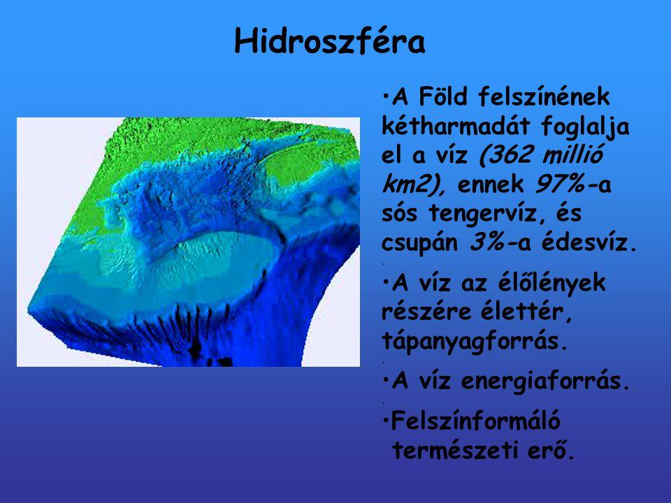 Hidroszféra A Föld felszínének kétharmadát foglalja el a víz (362 millió km2), ennek 97%-a sós tengervíz, és csupán 3%-a édesvíz..