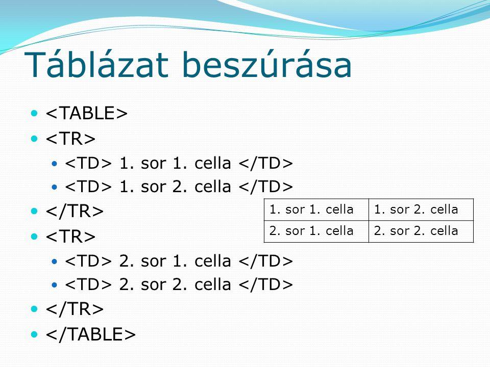 Táblázat beszúrása 1. sor 1. cella 1. sor 2. cella 2. sor 1. cella 2. sor 2. cella 1. sor 1. cella1. sor 2. cella 2. sor 1. cella2. sor 2. cella