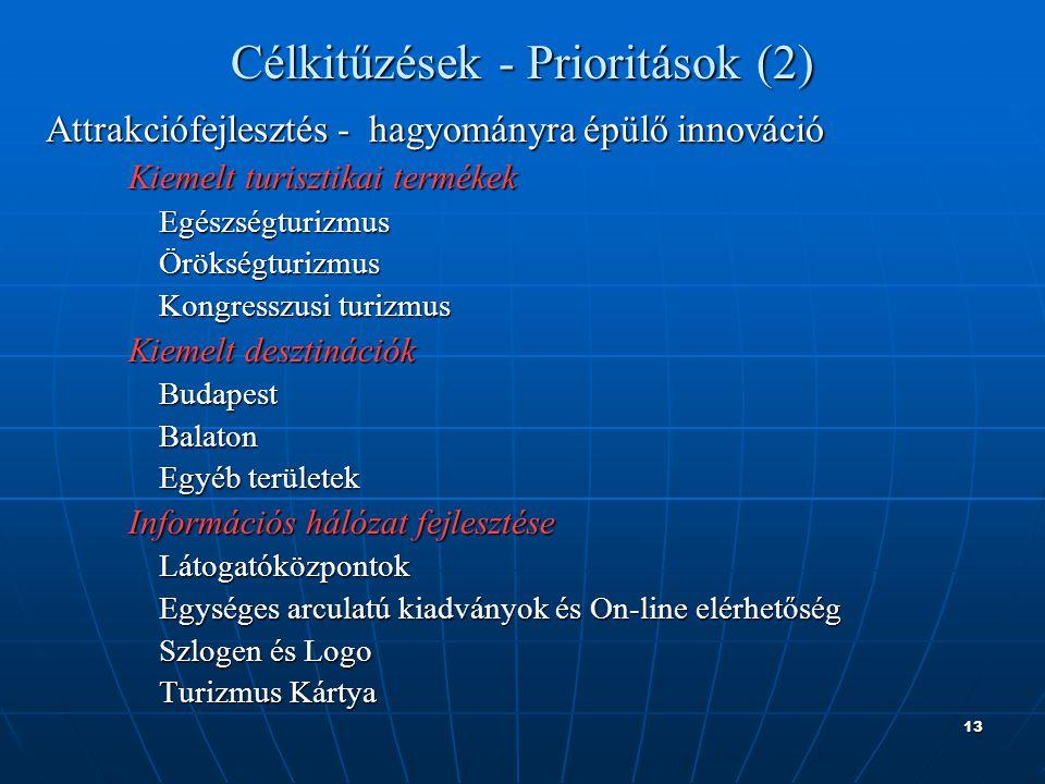 13 Célkitűzések - Prioritások (2) Attrakciófejlesztés - hagyományra épülő innováció Kiemelt turisztikai termékek EgészségturizmusÖrökségturizmus Kongresszusi turizmus Kiemelt desztinációk BudapestBalaton Egyéb területek Egyéb területek Információs hálózat fejlesztése Látogatóközpontok Egységes arculatú kiadványok és On-line elérhetőség Szlogen és Logo Turizmus Kártya