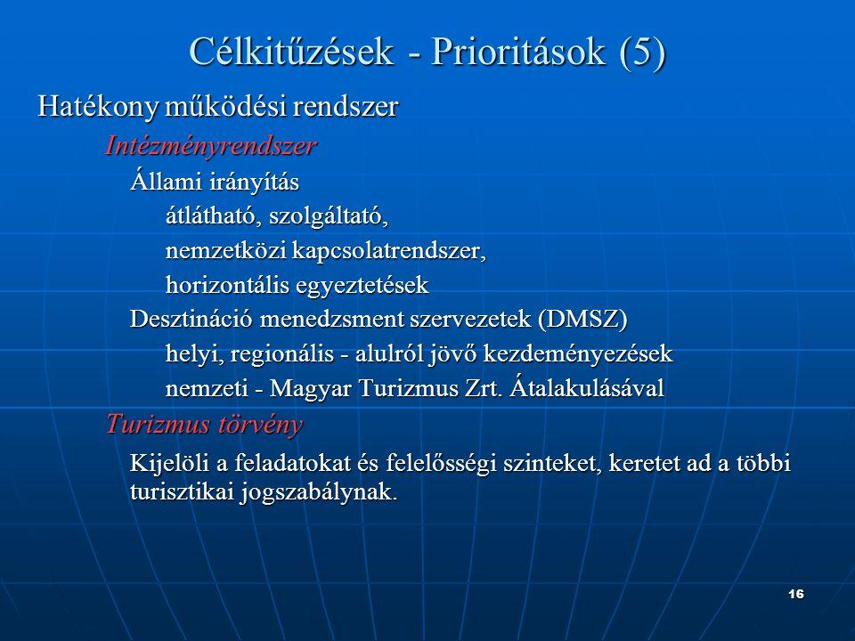 16 Célkitűzések - Prioritások (5) Hatékony működési rendszer Intézményrendszer Állami irányítás átlátható, szolgáltató, nemzetközi kapcsolatrendszer, horizontális egyeztetések Desztináció menedzsment szervezetek (DMSZ) helyi, regionális - alulról jövő kezdeményezések nemzeti - Magyar Turizmus Zrt.