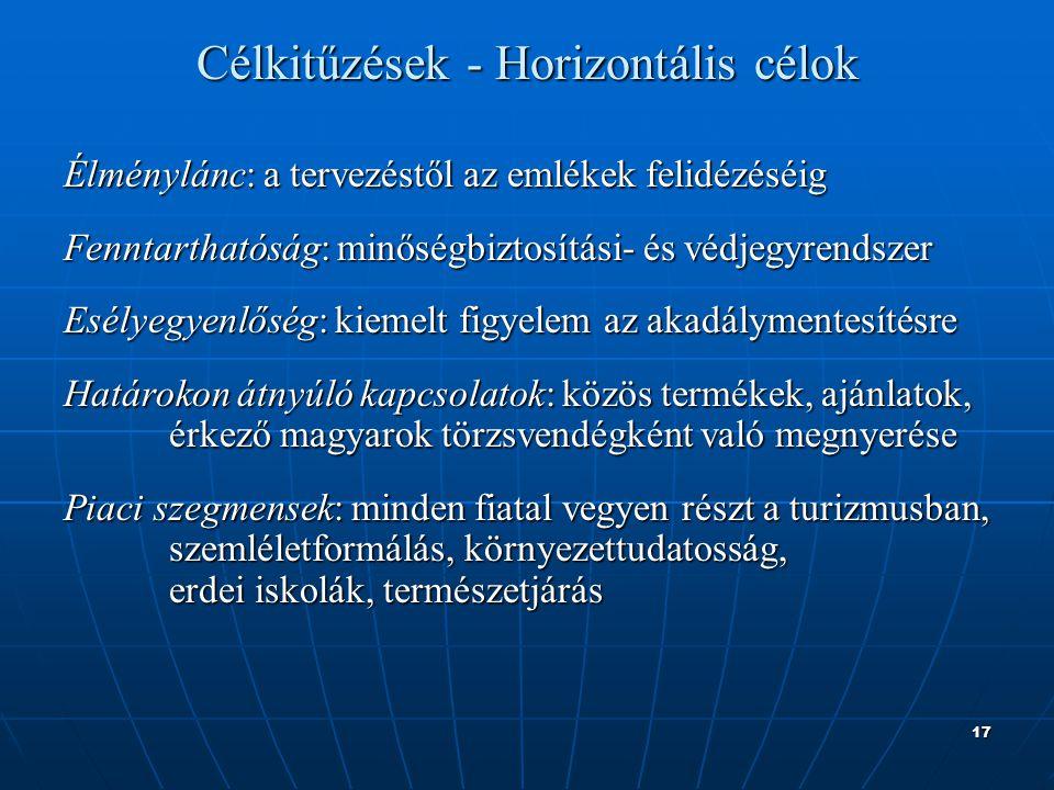 17 Célkitűzések - Horizontális célok Élménylánc: a tervezéstől az emlékek felidézéséig Fenntarthatóság: minőségbiztosítási- és védjegyrendszer Esélyeg
