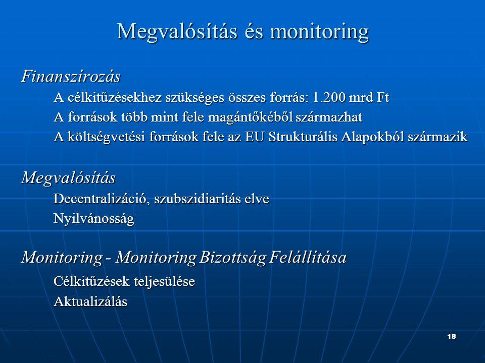 18 Megvalósítás és monitoring Finanszírozás A célkitűzésekhez szükséges összes forrás: 1.200 mrd Ft A források több mint fele magántőkéből származhat A költségvetési források fele az EU Strukturális Alapokból származik Megvalósítás Decentralizáció, szubszidiaritás elve Nyilvánosság Monitoring - Monitoring Bizottság Felállítása Célkitűzések teljesülése Aktualizálás