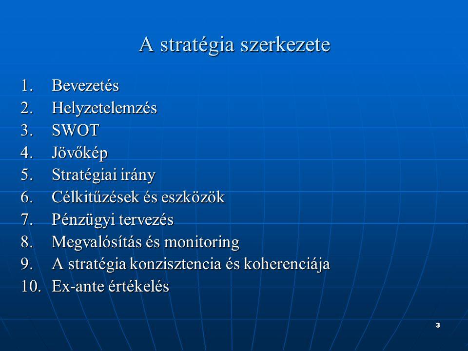 3 A stratégia szerkezete 1.Bevezetés 2.Helyzetelemzés 3.SWOT 4.Jövőkép 5.Stratégiai irány 6.Célkitűzések és eszközök 7.Pénzügyi tervezés 8.Megvalósítás és monitoring 9.A stratégia konzisztencia és koherenciája 10.Ex-ante értékelés