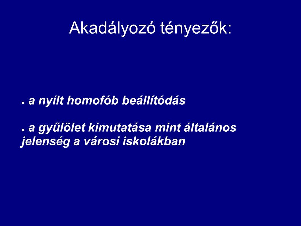 Akadályozó tényezők: ● a nyílt homofób beállítódás ● a gyűlölet kimutatása mint általános jelenség a városi iskolákban
