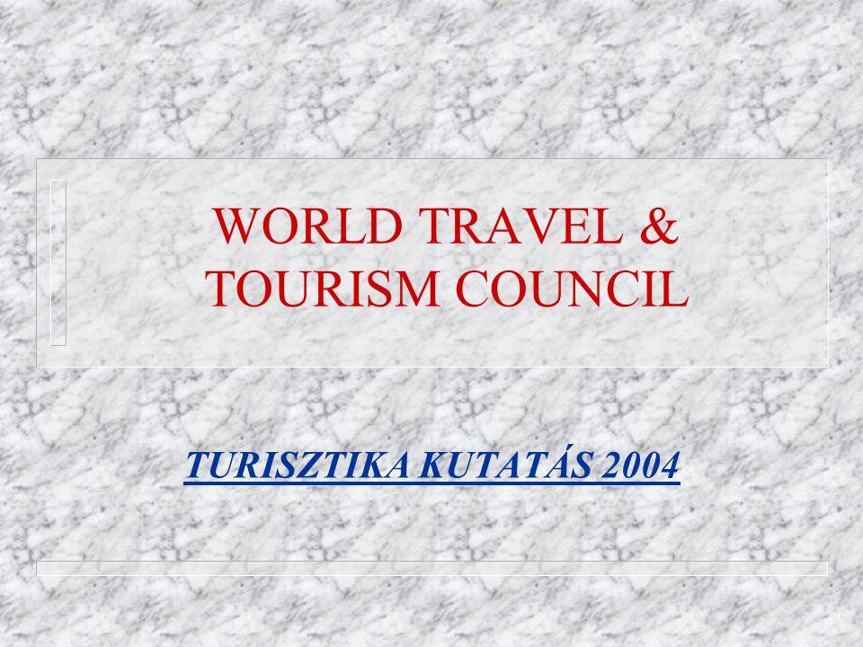 Növekedés n 2004-ben 4,9 %-os növekedést várt (2.902,5 mrd HUF ) 8.7 %-os a turizmusban, mint iparágban n 4.7 % a munkahelyteremtésben n az elkövetkező években: 6.6 % a keresletben, 6.3 % a GDP-nek n 1.2 % az alkalmazottak száma és 7.8 % a turisták költése n 6.5 % a tőkebefektetéseknél és 2.2% kormányzati kiadások 2014- ig