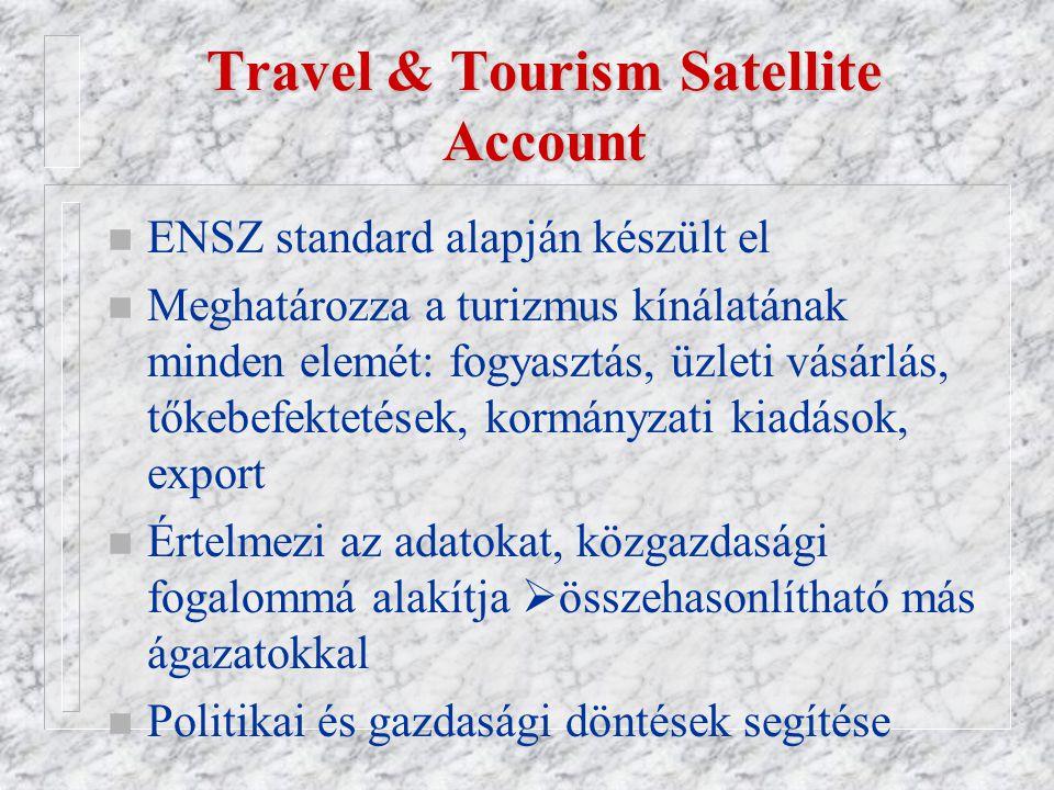 Travel & Tourism Satellite Account n ENSZ standard alapján készült el n Meghatározza a turizmus kínálatának minden elemét: fogyasztás, üzleti vásárlás, tőkebefektetések, kormányzati kiadások, export n Értelmezi az adatokat, közgazdasági fogalommá alakítja  összehasonlítható más ágazatokkal n Politikai és gazdasági döntések segítése