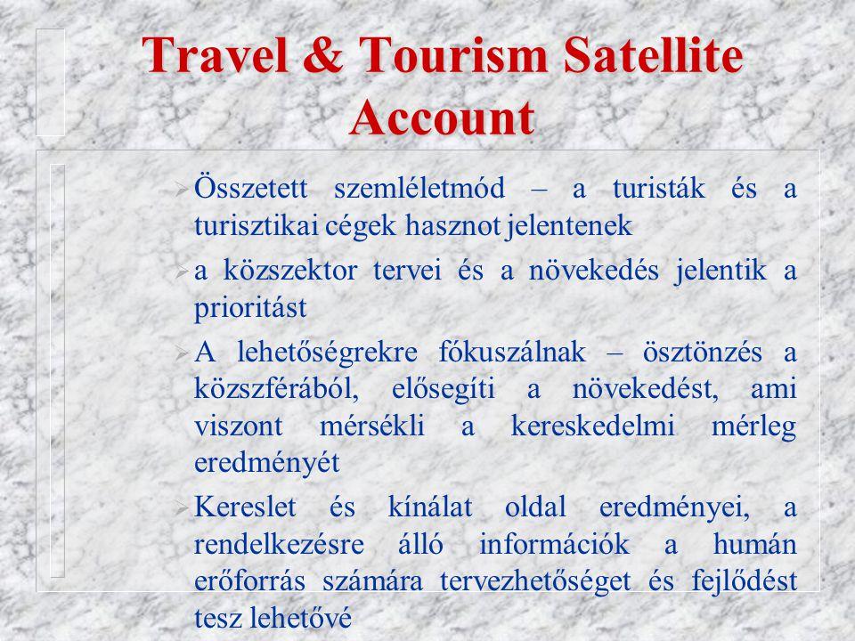 Travel & Tourism Satellite Account  Összetett szemléletmód – a turisták és a turisztikai cégek hasznot jelentenek  a közszektor tervei és a növekedés jelentik a prioritást  A lehetőségrekre fókuszálnak – ösztönzés a közszférából, elősegíti a növekedést, ami viszont mérsékli a kereskedelmi mérleg eredményét  Kereslet és kínálat oldal eredményei, a rendelkezésre álló információk a humán erőforrás számára tervezhetőséget és fejlődést tesz lehetővé