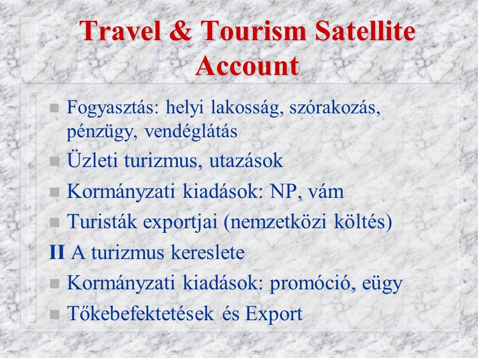 Travel & Tourism Satellite Account n Fogyasztás: helyi lakosság, szórakozás, pénzügy, vendéglátás n Üzleti turizmus, utazások n Kormányzati kiadások: NP, vám n Turisták exportjai (nemzetközi költés) II A turizmus kereslete n Kormányzati kiadások: promóció, eügy n Tőkebefektetések és Export