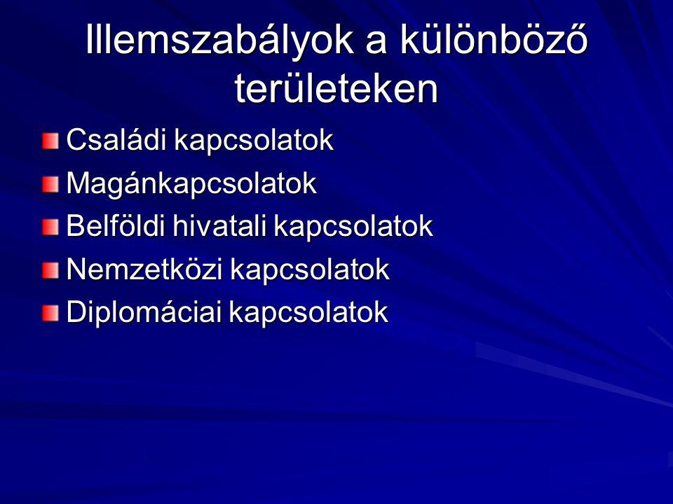 Illemszabályok a különböző területeken Családi kapcsolatok Magánkapcsolatok Belföldi hivatali kapcsolatok Nemzetközi kapcsolatok Diplomáciai kapcsolat