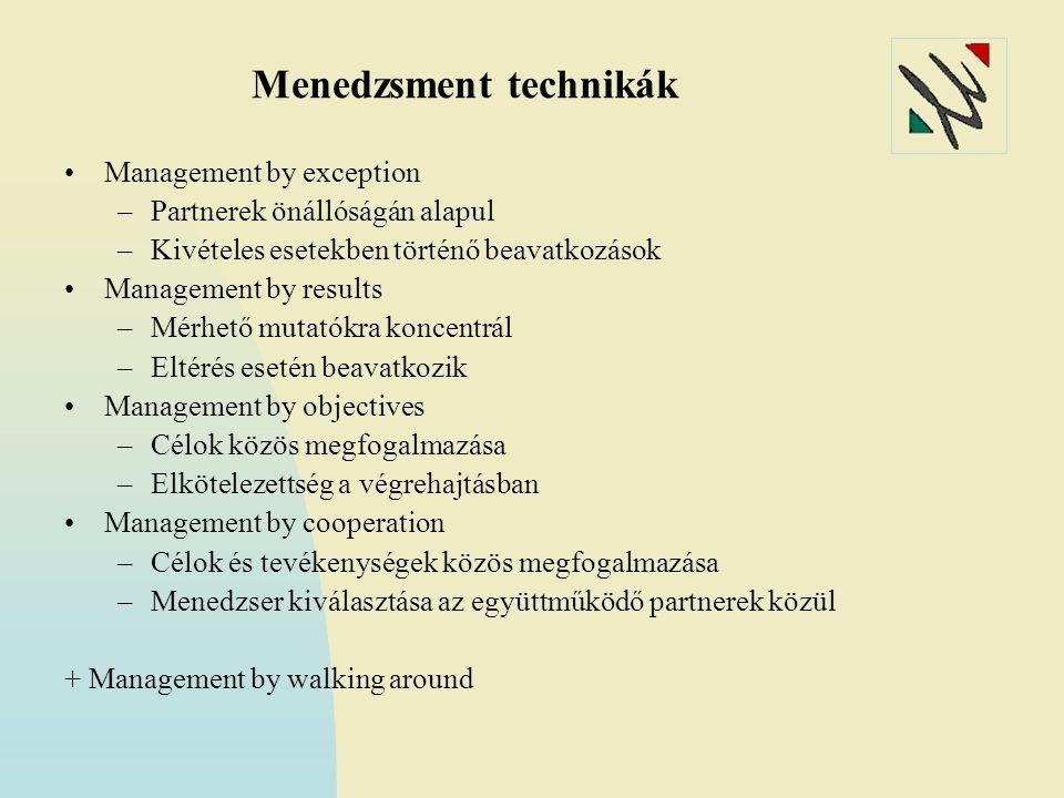 Menedzsment technikák Management by exception –Partnerek önállóságán alapul –Kivételes esetekben történő beavatkozások Management by results –Mérhető mutatókra koncentrál –Eltérés esetén beavatkozik Management by objectives –Célok közös megfogalmazása –Elkötelezettség a végrehajtásban Management by cooperation –Célok és tevékenységek közös megfogalmazása –Menedzser kiválasztása az együttműködő partnerek közül + Management by walking around