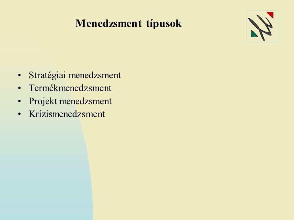 Menedzsment típusok Stratégiai menedzsment Termékmenedzsment Projekt menedzsment Krízismenedzsment