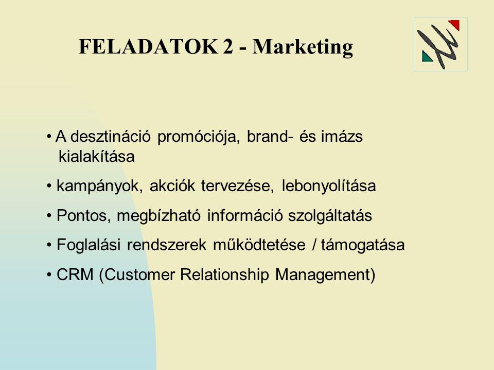 FELADATOK 2 - Marketing A desztináció promóciója, brand- és imázs kialakítása kampányok, akciók tervezése, lebonyolítása Pontos, megbízható információ szolgáltatás Foglalási rendszerek működtetése / támogatása CRM (Customer Relationship Management)