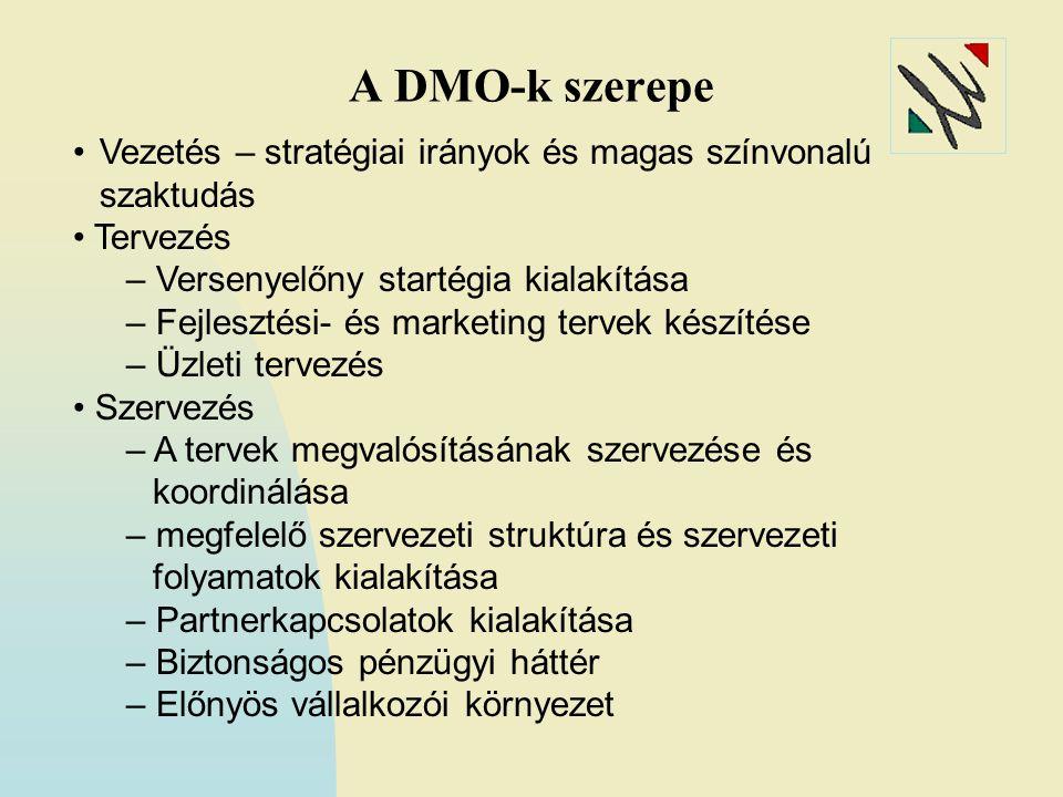 A DMO-k szerepe Vezetés – stratégiai irányok és magas színvonalú szaktudás Tervezés – Versenyelőny startégia kialakítása – Fejlesztési- és marketing tervek készítése – Üzleti tervezés Szervezés – A tervek megvalósításának szervezése és koordinálása – megfelelő szervezeti struktúra és szervezeti folyamatok kialakítása – Partnerkapcsolatok kialakítása – Biztonságos pénzügyi háttér – Előnyös vállalkozói környezet