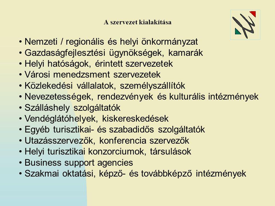 A szervezet kialakítása Nemzeti / regionális és helyi önkormányzat Gazdaságfejlesztési ügynökségek, kamarák Helyi hatóságok, érintett szervezetek Városi menedzsment szervezetek Közlekedési vállalatok, személyszállítók Nevezetességek, rendezvények és kulturális intézmények Szálláshely szolgáltatók Vendéglátóhelyek, kiskereskedések Egyéb turisztikai- és szabadidős szolgáltatók Utazásszervezők, konferencia szervezők Helyi turisztikai konzorciumok, társulások Business support agencies Szakmai oktatási, képző- és továbbképző intézmények