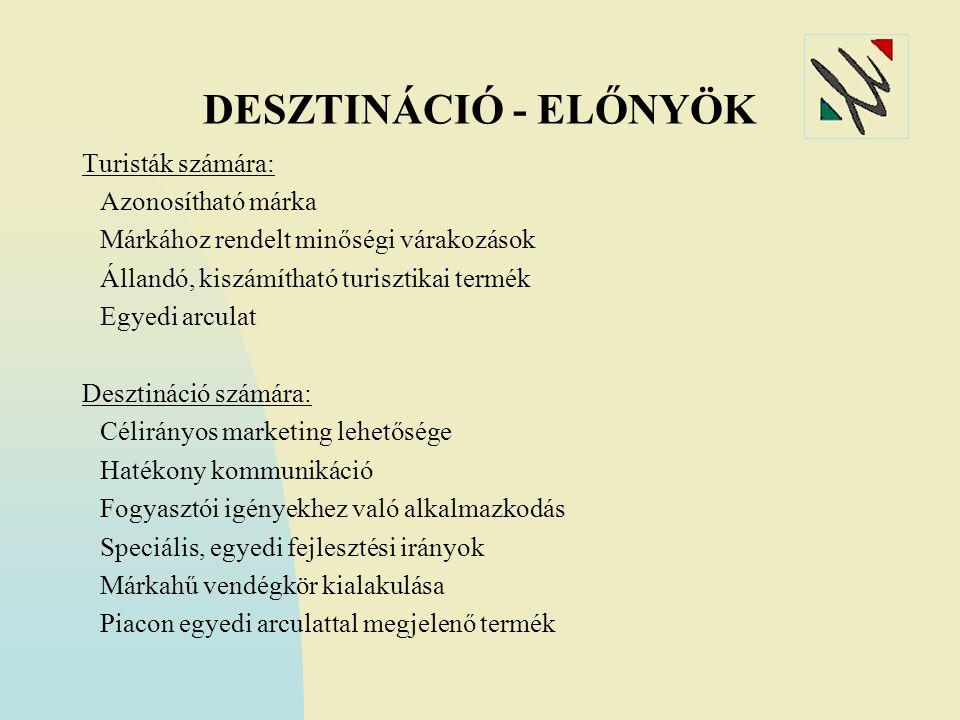 DESZTINÁCIÓ - ELŐNYÖK Turisták számára: Azonosítható márka Márkához rendelt minőségi várakozások Állandó, kiszámítható turisztikai termék Egyedi arculat Desztináció számára: Célirányos marketing lehetősége Hatékony kommunikáció Fogyasztói igényekhez való alkalmazkodás Speciális, egyedi fejlesztési irányok Márkahű vendégkör kialakulása Piacon egyedi arculattal megjelenő termék