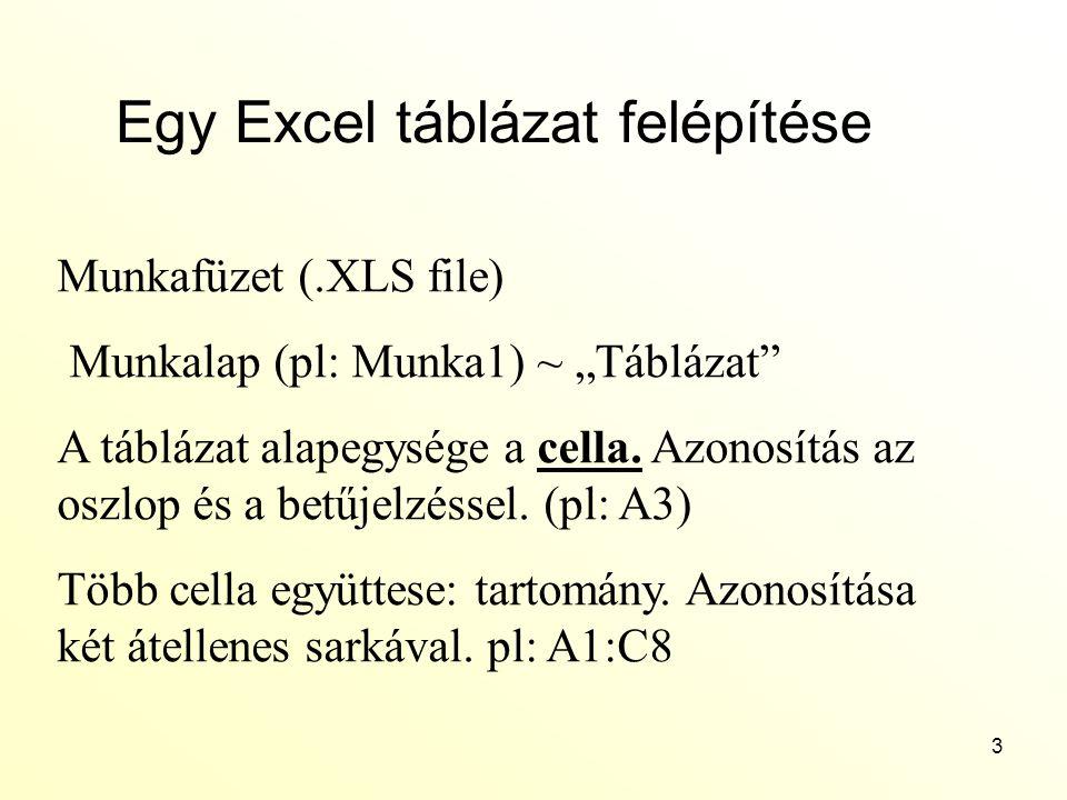 """3 Egy Excel táblázat felépítése Munkafüzet (.XLS file) Munkalap (pl: Munka1) ~ """"Táblázat"""" A táblázat alapegysége a cella. Azonosítás az oszlop és a be"""