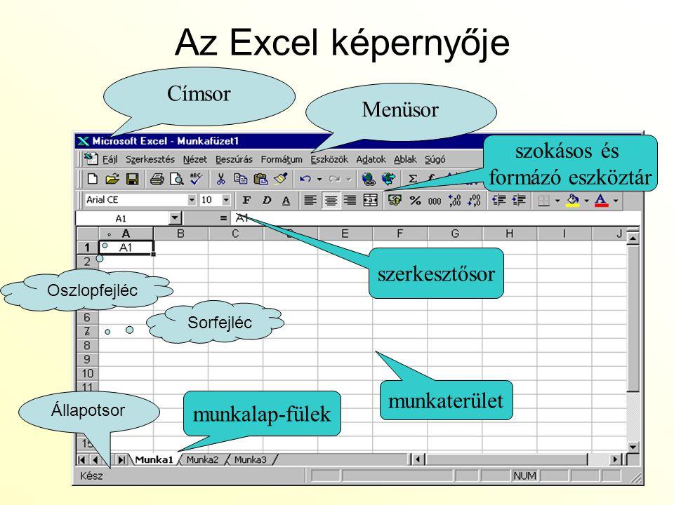4 Az Excel képernyője munkalap-fülek szerkesztősor munkaterület szokásos és formázó eszköztár Menüsor Címsor Oszlopfejléc Sorfejléc Állapotsor