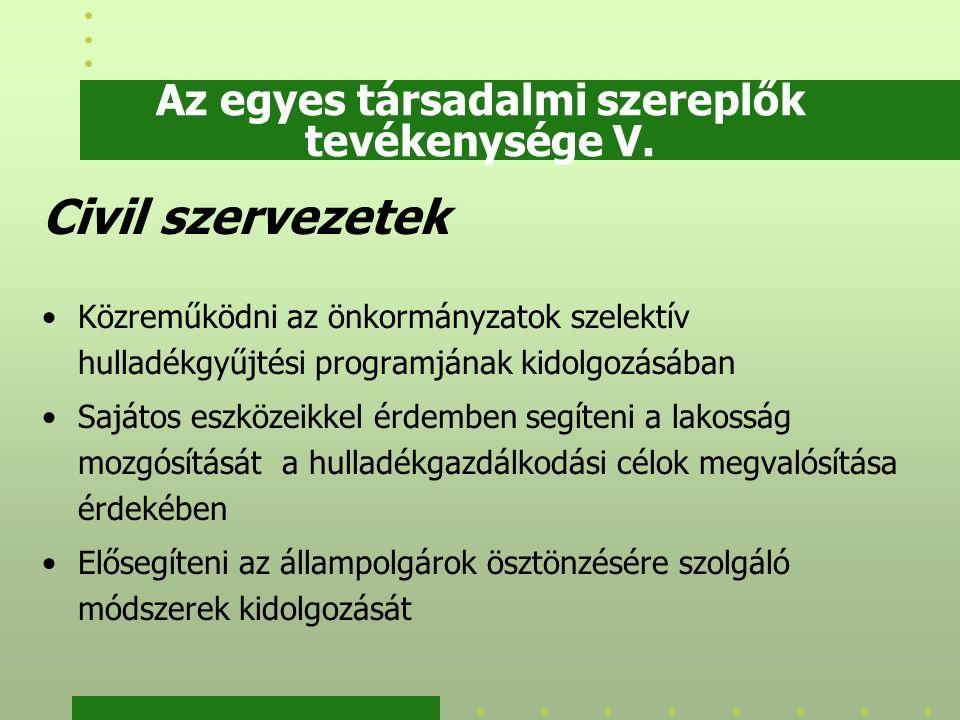 Az egyes társadalmi szereplők tevékenysége V. Civil szervezetek Közreműködni az önkormányzatok szelektív hulladékgyűjtési programjának kidolgozásában