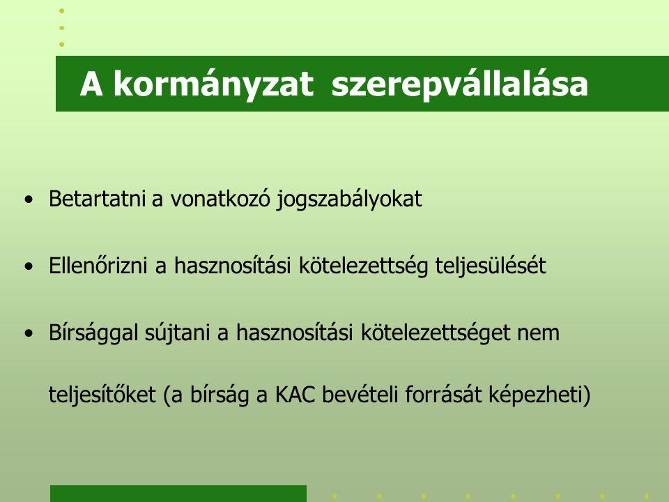 A kormányzat szerepvállalása Betartatni a vonatkozó jogszabályokat Ellenőrizni a hasznosítási kötelezettség teljesülését Bírsággal sújtani a hasznosítási kötelezettséget nem teljesítőket (a bírság a KAC bevételi forrását képezheti)
