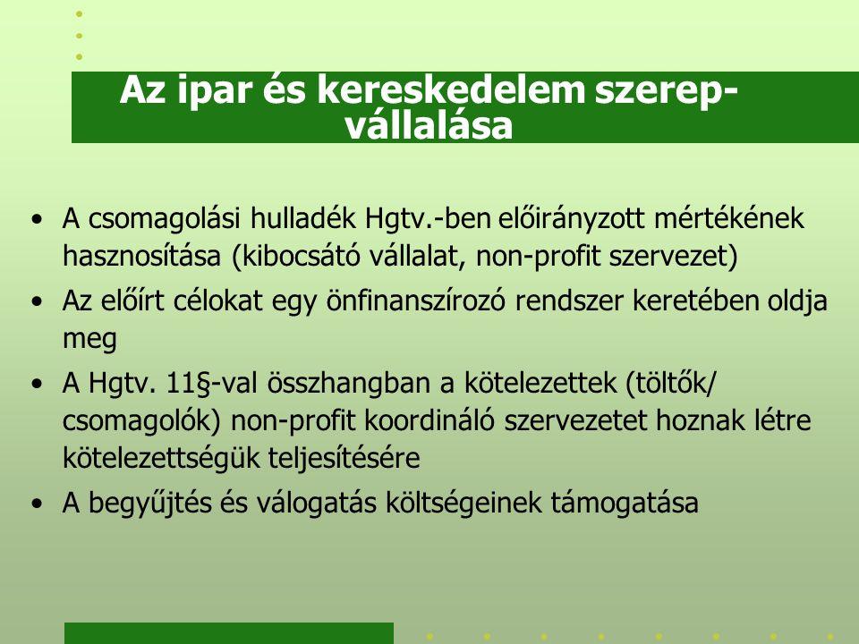 Az ipar és kereskedelem szerep- vállalása A csomagolási hulladék Hgtv.-ben előirányzott mértékének hasznosítása (kibocsátó vállalat, non-profit szervezet) Az előírt célokat egy önfinanszírozó rendszer keretében oldja meg A Hgtv.
