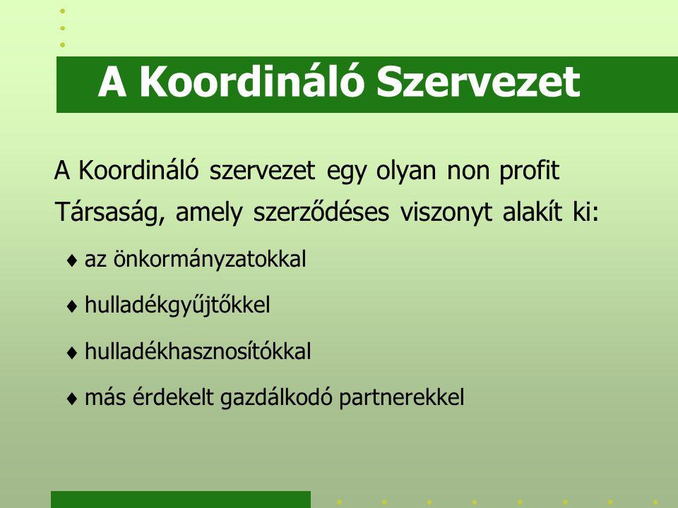A Koordináló Szervezet A Koordináló szervezet egy olyan non profit Társaság, amely szerződéses viszonyt alakít ki:  az önkormányzatokkal  hulladékgyűjtőkkel  hulladékhasznosítókkal  más érdekelt gazdálkodó partnerekkel