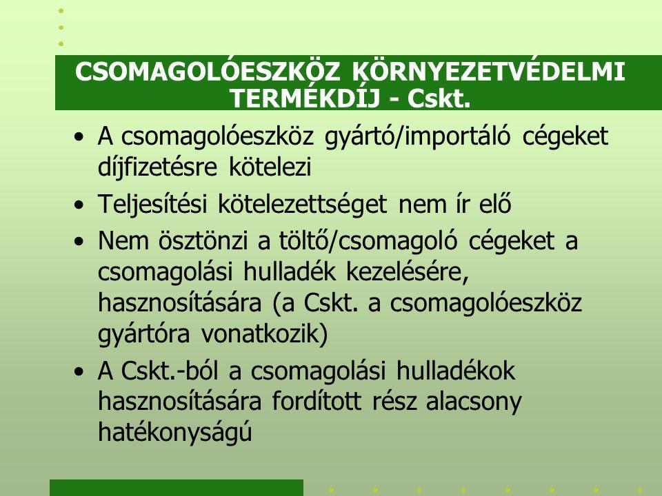 CSOMAGOLÓESZKÖZ KÖRNYEZETVÉDELMI TERMÉKDÍJ - Cskt. A csomagolóeszköz gyártó/importáló cégeket díjfizetésre kötelezi Teljesítési kötelezettséget nem ír