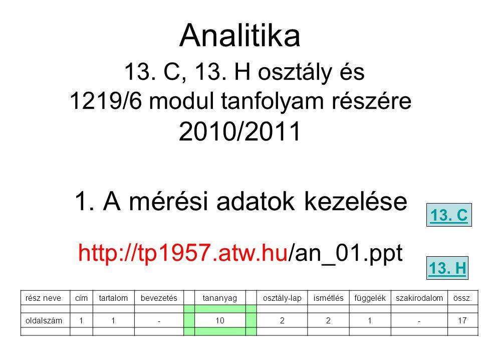 1. A mérési adatok kezelése http://tp1957.atw.hu/an_01.ppt 13. C 13. H Analitika 13. C, 13. H osztály és 1219/6 modul tanfolyam részére 2010/2011 rész
